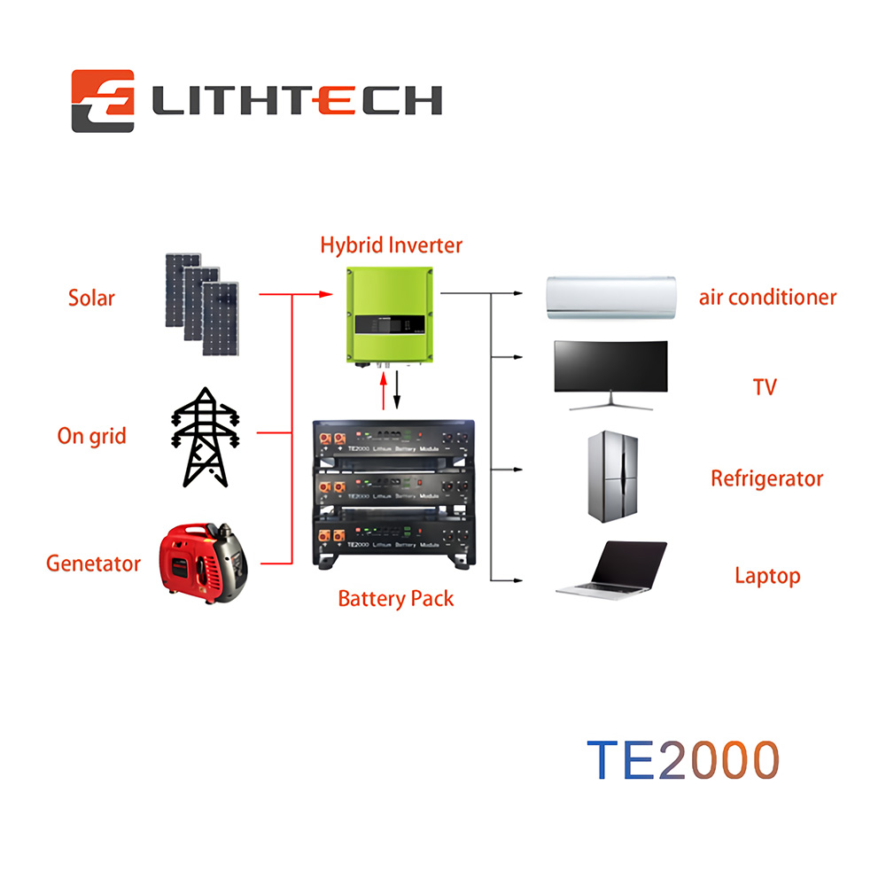 Lithtech TE2000 48V 50Ah Lithium Battery 6000 Times Cycle Life Solar Energy Storage 48V 50Ah